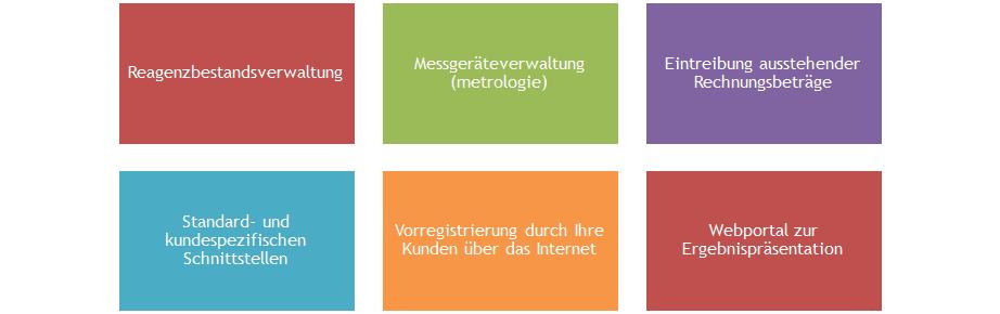 Modulen 2014-11